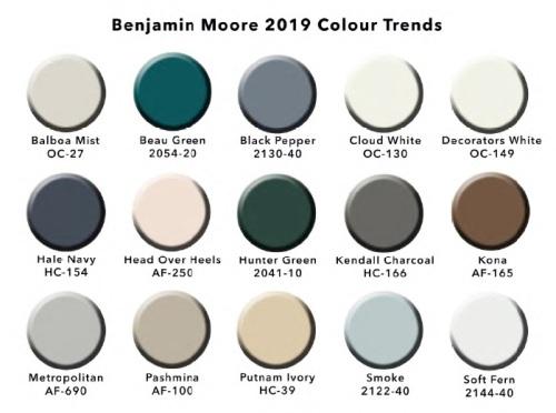 Benjamin Moore Colour Trends 2019